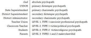 esi_psychpath hierarchy